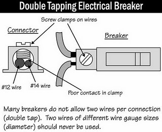 double tap diagram double tapped breakers | central virginia home inspections