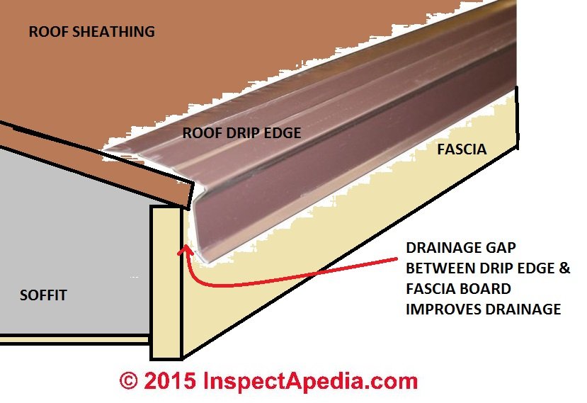 Drip Edge Flashing Central Virginia Home Inspections